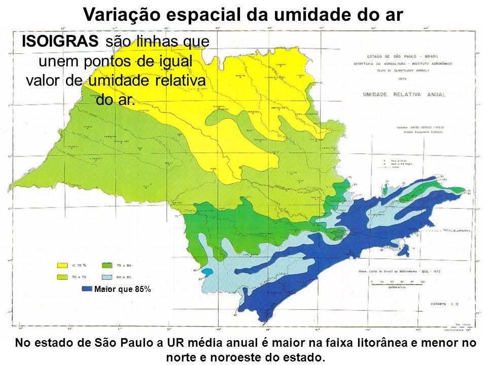 Variação espacial da umidade do ar No estado de São Paulo a UR média anual é maior na faixa litorânea e menor no norte e noroeste do estado. Maior que