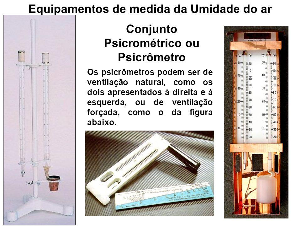 Equipamentos de medida da Umidade do ar Conjunto Psicrométrico ou Psicrômetro Os psicrômetros podem ser de ventilação natural, como os dois apresentad