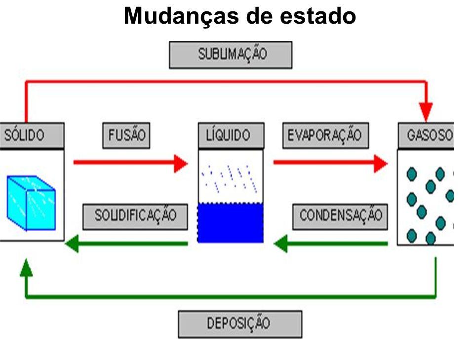 Universidade de São Paulo Departamento de Geografia – FFLCH Disciplina: Climatologia I Professor: Emerson Galvani Exercício 6 - Umidade Relativa do ar 1 ) Com os valores de umidade relativa do ar obtido em escala horária em um sensor eletrônico instalado da estação meteorológica do departamento de Geografia – EMA/LCB, determine para as datas de 04/01/2002 (verão) e 04/07/2002 (inverno): a) A umidade relativa média diária com leituras em intervalos de uma hora (valores interpolados).