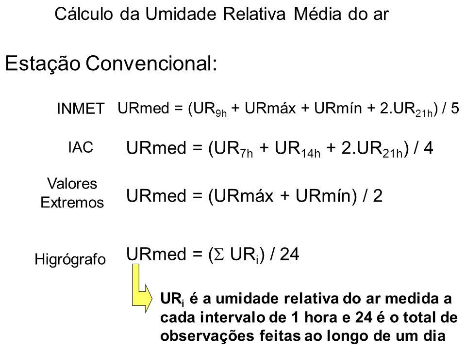Cálculo da Umidade Relativa Média do ar URmed = (UR 9h + URmáx + URmín + 2.UR 21h ) / 5 Estação Convencional: INMET IAC URmed = (UR 7h + UR 14h + 2.UR