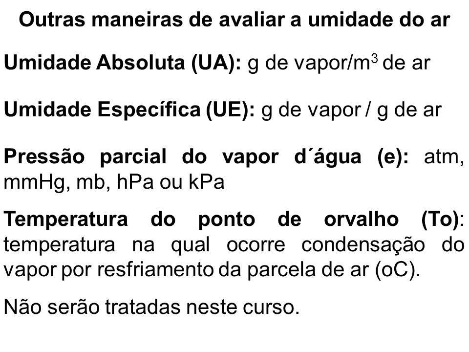 Outras maneiras de avaliar a umidade do ar Umidade Absoluta (UA): g de vapor/m 3 de ar Umidade Específica (UE): g de vapor / g de ar Pressão parcial d
