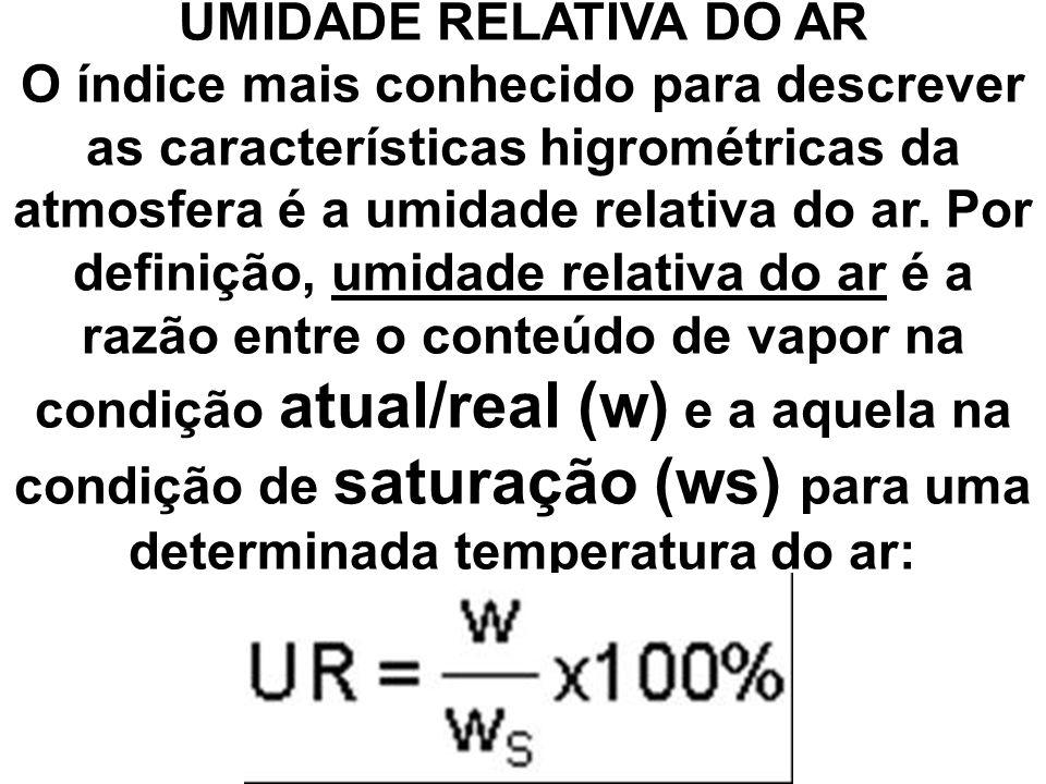 Para se obter UR, basta conhecer as temperaturas do bulbo seco (Ts) e do bulbo úmido (Tu), obtidas do conjunto psicrométrico e utilizar a tabela.