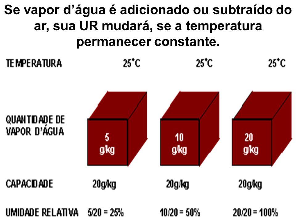 Cálculo da Umidade Relativa Média do ar URmed = (UR 9h + URmáx + URmín + 2.UR 21h ) / 5 Estação Convencional: INMET IAC URmed = (UR 7h + UR 14h + 2.UR 21h ) / 4 Valores Extremos URmed = (URmáx + URmín) / 2 Higrógrafo URmed = ( UR i ) / 24 UR i é a umidade relativa do ar medida a cada intervalo de 1 hora e 24 é o total de observações feitas ao longo de um dia