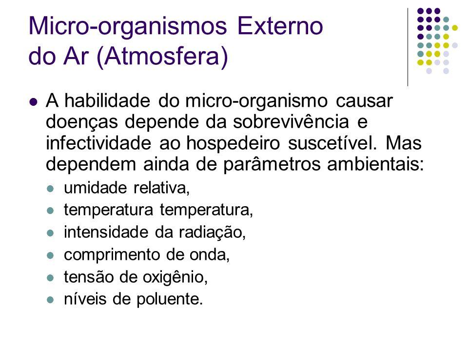 Micro-organismos Externo do Ar (Atmosfera) A habilidade do micro-organismo causar doenças depende da sobrevivência e infectividade ao hospedeiro susce