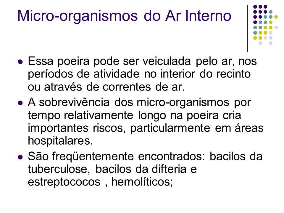 Micro-organismos do Ar Interno Essa poeira pode ser veiculada pelo ar, nos períodos de atividade no interior do recinto ou através de correntes de ar.
