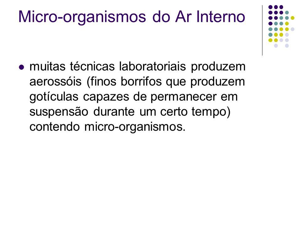 Micro-organismos do Ar Interno muitas técnicas laboratoriais produzem aerossóis (finos borrifos que produzem gotículas capazes de permanecer em suspen