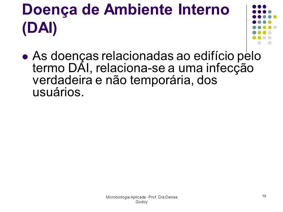 Doença de Ambiente Interno (DAI) As doenças relacionadas ao edifício pelo termo DAI, relaciona-se a uma infecção verdadeira e não temporária, dos usuá