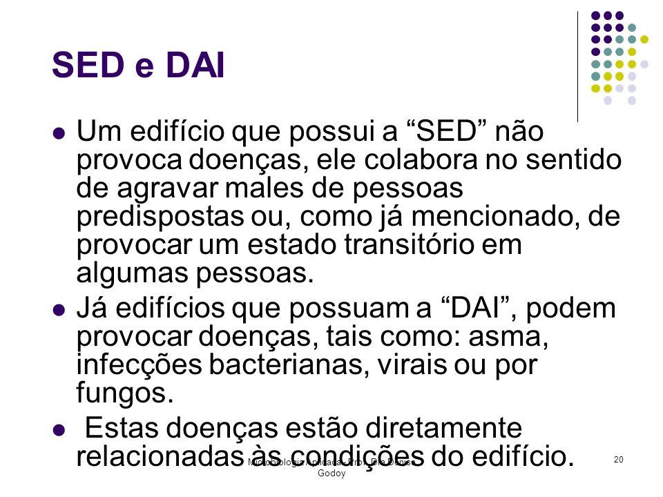 SED e DAI Um edifício que possui a SED não provoca doenças, ele colabora no sentido de agravar males de pessoas predispostas ou, como já mencionado, d