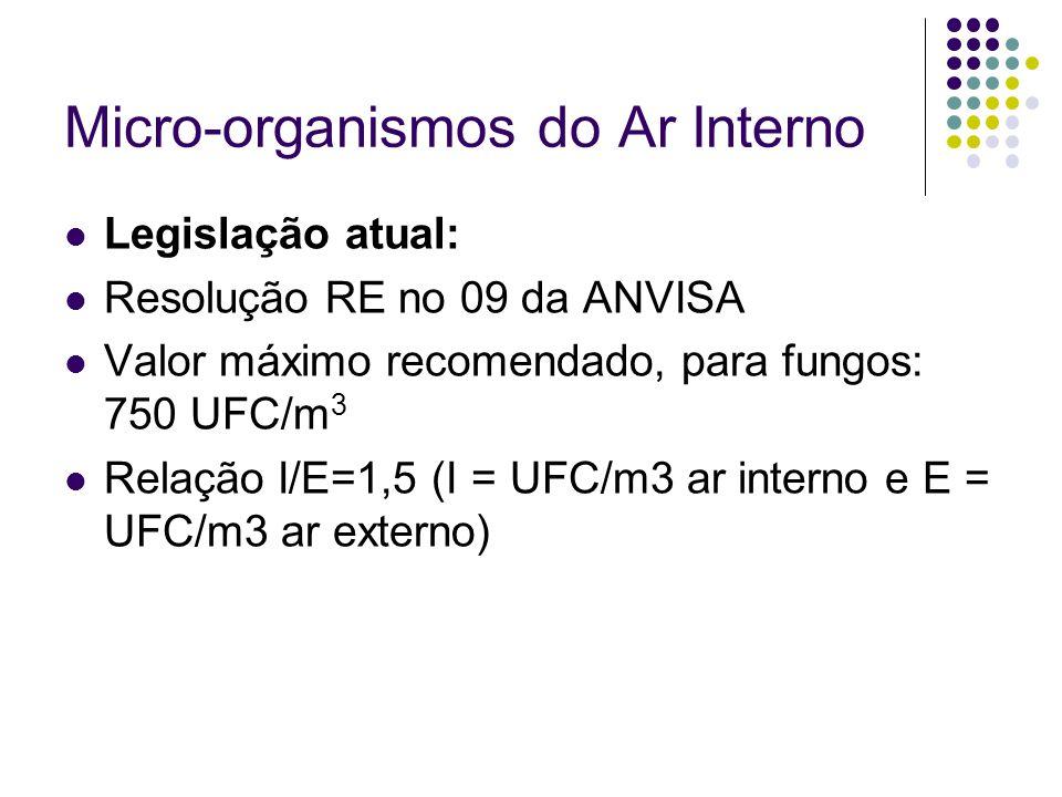 Micro-organismos do Ar Interno Legislação atual: Resolução RE no 09 da ANVISA Valor máximo recomendado, para fungos: 750 UFC/m 3 Relação I/E=1,5 (I =