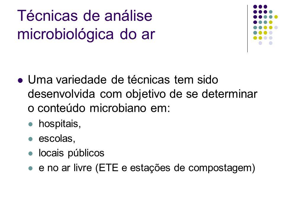 Técnicas de análise microbiológica do ar Uma variedade de técnicas tem sido desenvolvida com objetivo de se determinar o conteúdo microbiano em: hospi