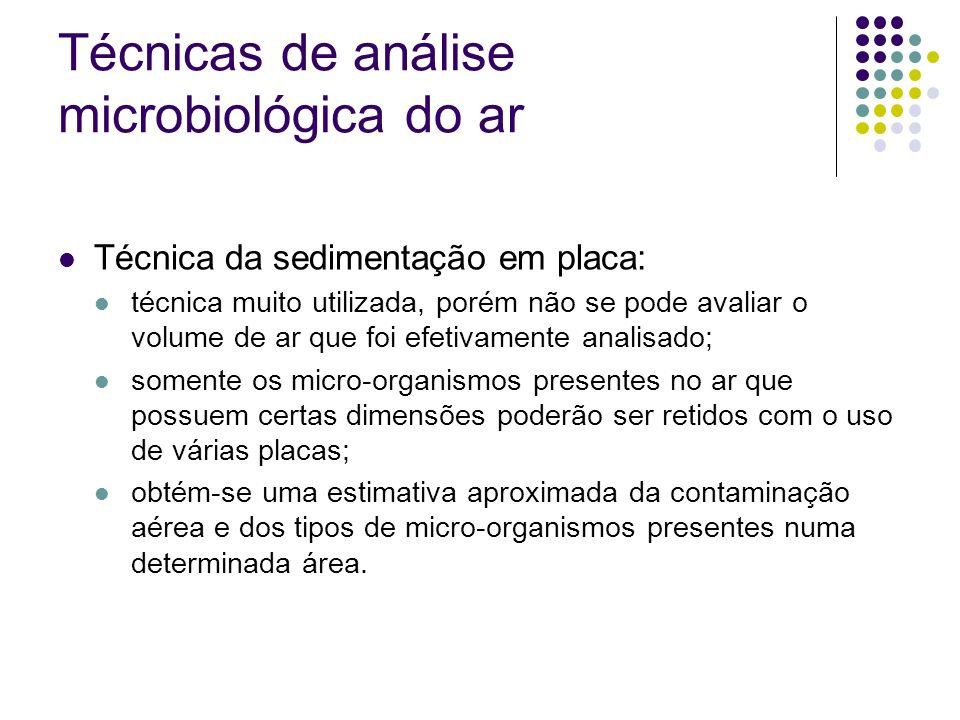 Técnicas de análise microbiológica do ar Técnica da sedimentação em placa: técnica muito utilizada, porém não se pode avaliar o volume de ar que foi e