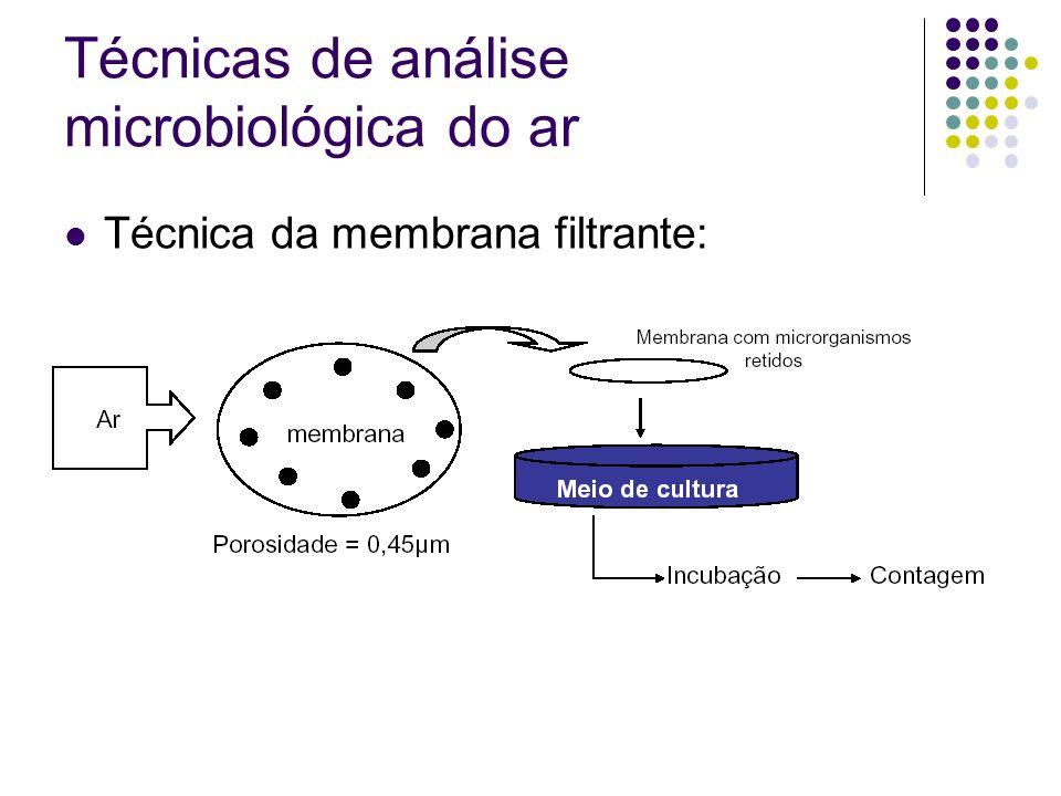 Técnicas de análise microbiológica do ar Técnica da membrana filtrante: