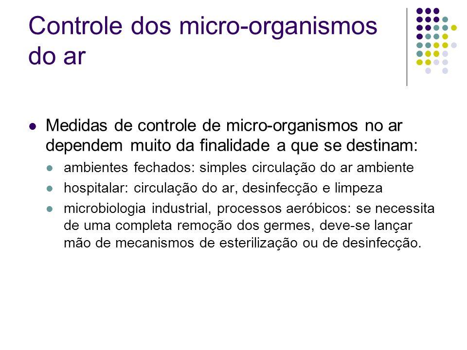 Controle dos micro-organismos do ar Medidas de controle de micro-organismos no ar dependem muito da finalidade a que se destinam: ambientes fechados: