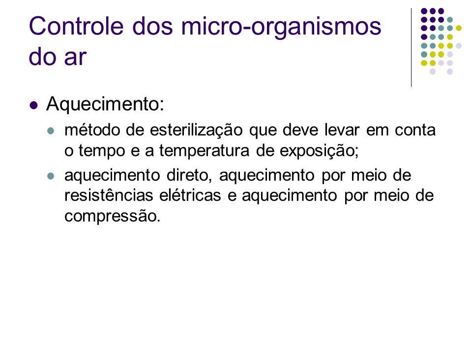 Controle dos micro-organismos do ar Aquecimento: método de esterilização que deve levar em conta o tempo e a temperatura de exposição; aquecimento dir