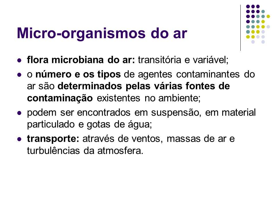 Micro-organismos do ar flora microbiana do ar: transitória e variável; o número e os tipos de agentes contaminantes do ar são determinados pelas vária