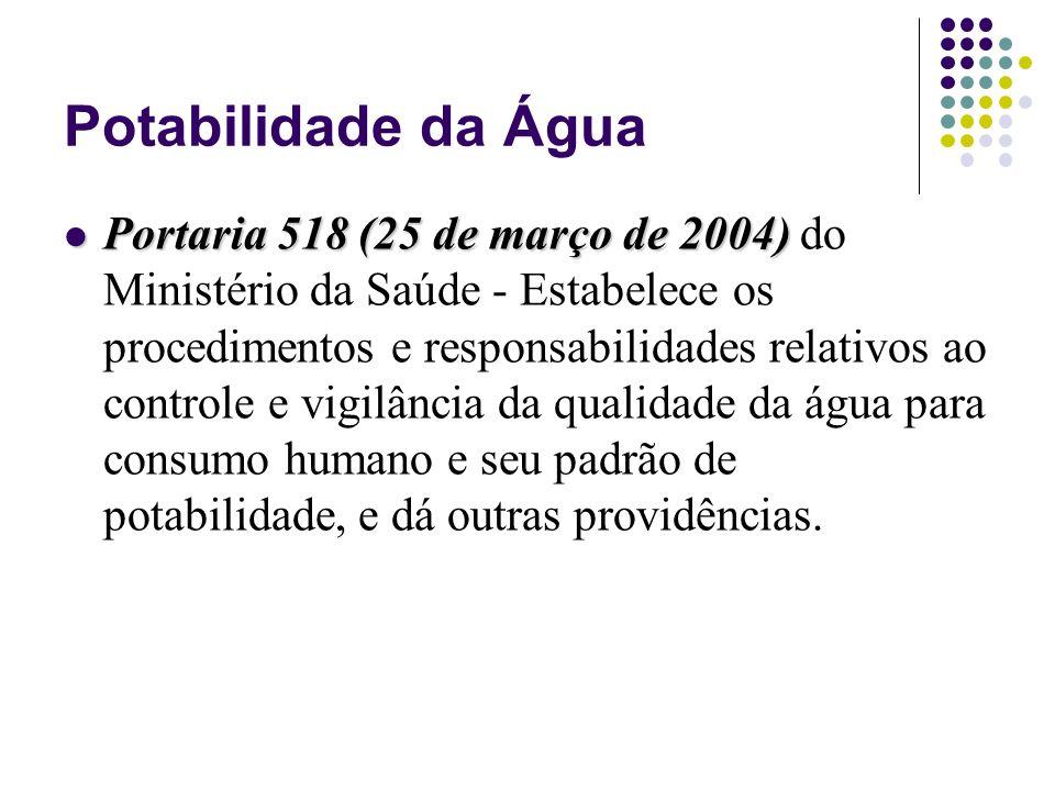 Potabilidade da Água Portaria 518 (25 de março de 2004) Portaria 518 (25 de março de 2004) do Ministério da Saúde - Estabelece os procedimentos e resp