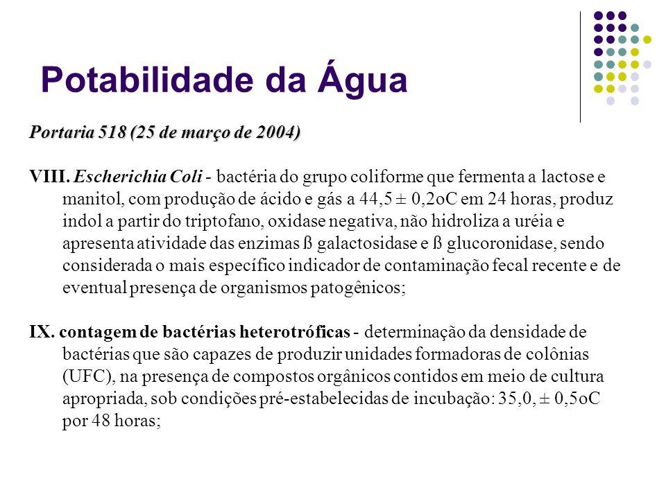 Potabilidade da Água Portaria 518 (25 de março de 2004) VIII. Escherichia Coli - bactéria do grupo coliforme que fermenta a lactose e manitol, com pro