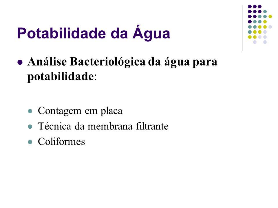 Potabilidade da Água Análise Bacteriológica da água para potabilidade: Contagem em placa Técnica da membrana filtrante Coliformes