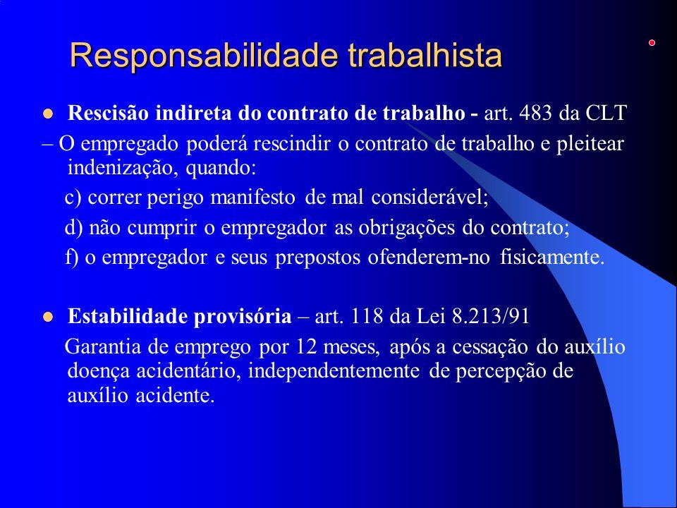 Responsabilidade trabalhista Rescisão indireta do contrato de trabalho - art. 483 da CLT – O empregado poderá rescindir o contrato de trabalho e pleit