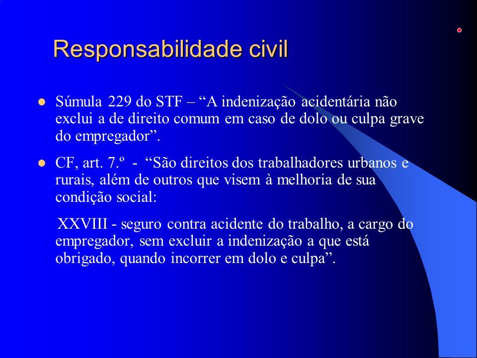 Responsabilidade civil Súmula 229 do STF – A indenização acidentária não exclui a de direito comum em caso de dolo ou culpa grave do empregador. CF, a