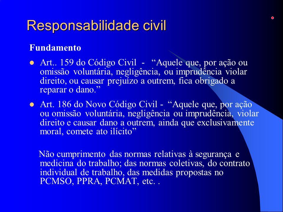 Responsabilidade civil Fundamento Art.. 159 do Código Civil - Aquele que, por ação ou omissão voluntária, negligência, ou imprudência violar direito,
