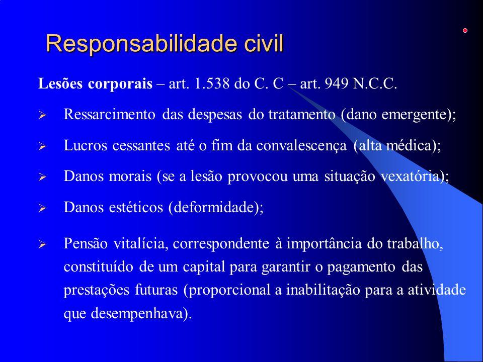 Responsabilidade civil Lesões corporais – art. 1.538 do C. C – art. 949 N.C.C. Ressarcimento das despesas do tratamento (dano emergente); Lucros cessa