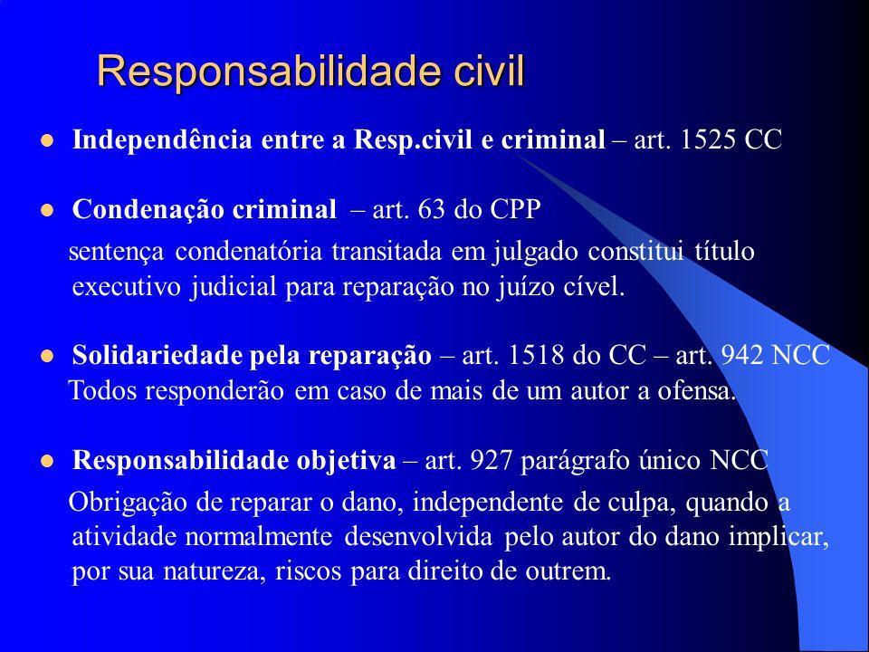 Responsabilidade civil Independência entre a Resp.civil e criminal – art. 1525 CC Condenação criminal – art. 63 do CPP sentença condenatória transitad