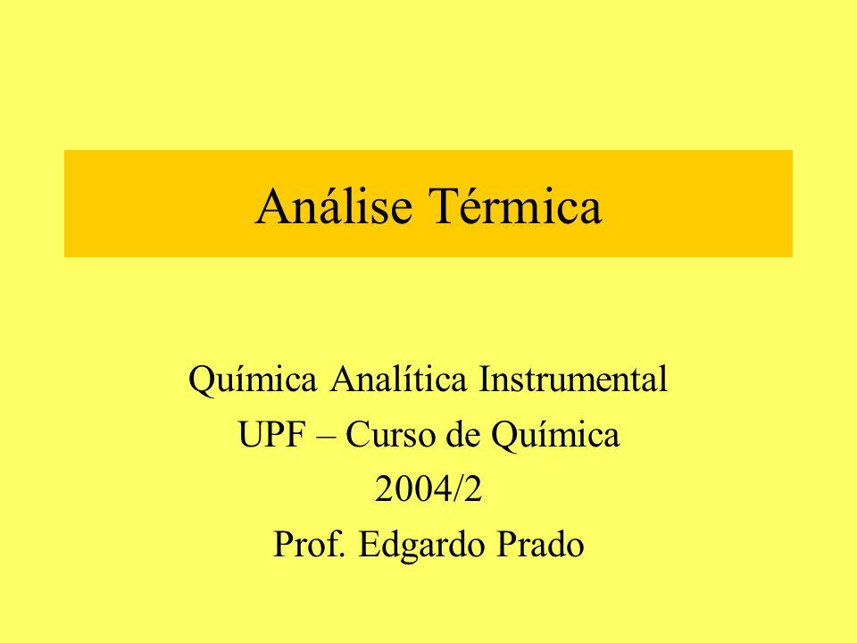 Análise Térmica Diferencial - DTA Medidas relativas ao comportamento de um padrão inerte.