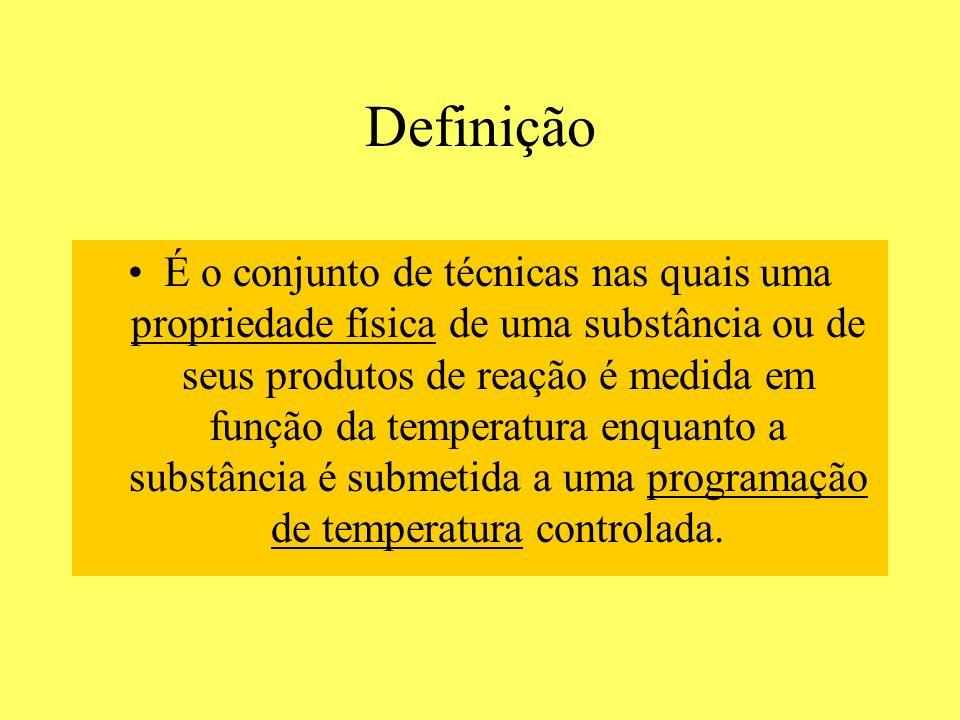 Definição É o conjunto de técnicas nas quais uma propriedade física de uma substância ou de seus produtos de reação é medida em função da temperatura