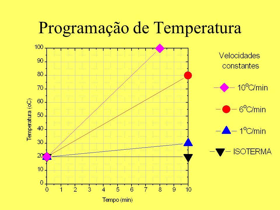 Porta-amostras para DSC Al Ptalumina NiCuquartz