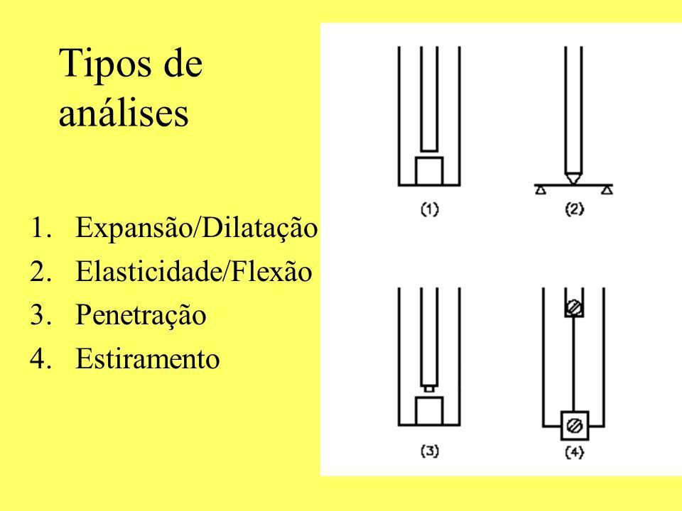 Tipos de análises 1.Expansão/Dilatação 2.Elasticidade/Flexão 3.Penetração 4.Estiramento