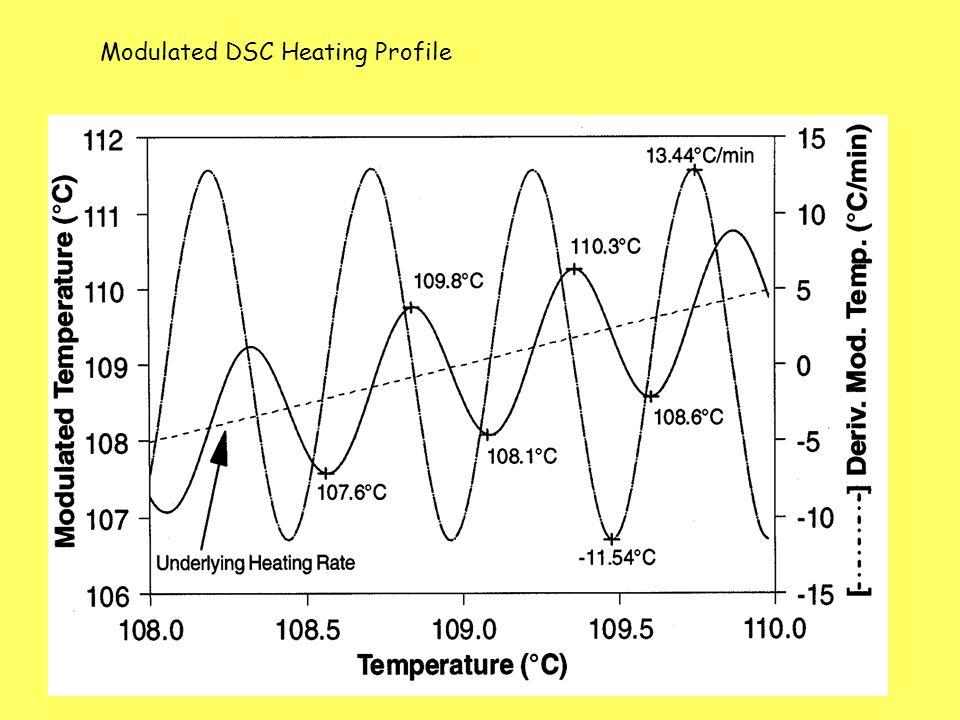 Análise térmica TécnicasPrincípio Análise Termogravimétrica (TGA) Massa monitorada durante aquecimento/resfriamento Análise Térmica Diferencial (DTA) Temperatura diferencial devido a reações endo/ exotérmicas Calorimetria de Varredura Diferencial (DSC) Mudança de entalpia devido a reações Dilatometria e propriedades mecânicas (TMA e DMA) Expansão ou retração durante aquecimento/resfriamento [Reed, 1995:86]
