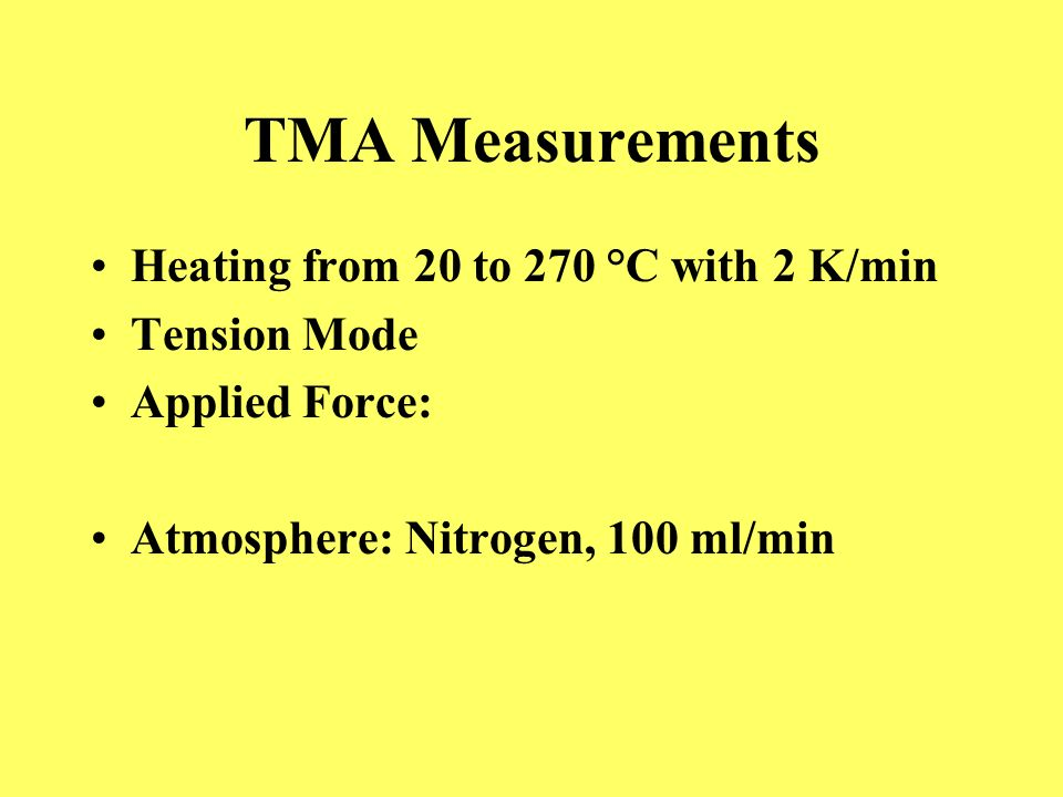 TMA Measurements Heating from 20 to 270 °C with 2 K/min Tension Mode Applied Force: Atmosphere: Nitrogen, 100 ml/min