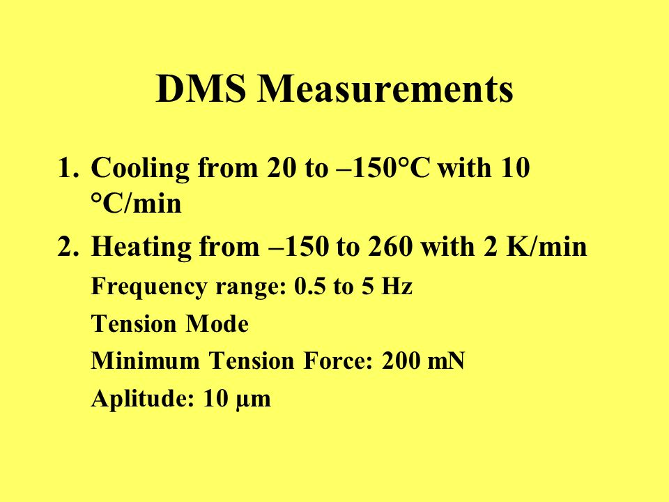 DMS Measurements 1.Cooling from 20 to –150°C with 10 °C/min 2.Heating from –150 to 260 with 2 K/min Frequency range: 0.5 to 5 Hz Tension Mode Minimum