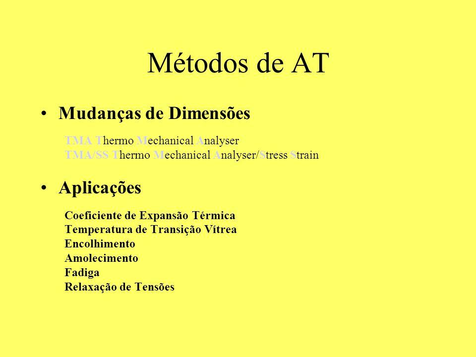 Métodos de AT Mudanças de Dimensões TMA Thermo Mechanical Analyser TMA/SS Thermo Mechanical Analyser/Stress Strain Aplicações Coeficiente de Expansão