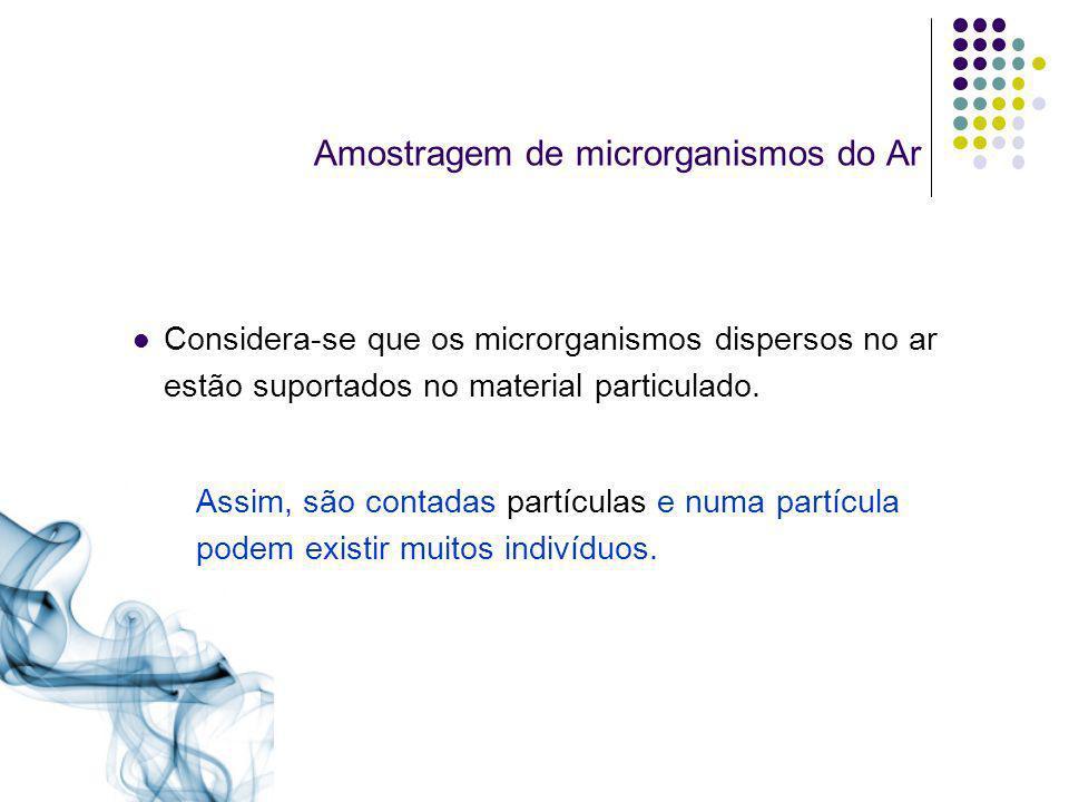 Amostragem de microrganismos do Ar Considera-se que os microrganismos dispersos no ar estão suportados no material particulado. Assim, são contadas pa
