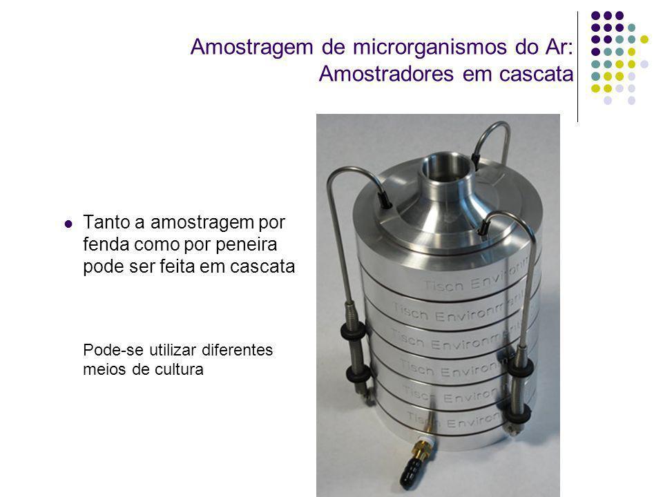 Amostragem de microrganismos do Ar: Amostradores em cascata Tanto a amostragem por fenda como por peneira pode ser feita em cascata Pode-se utilizar d