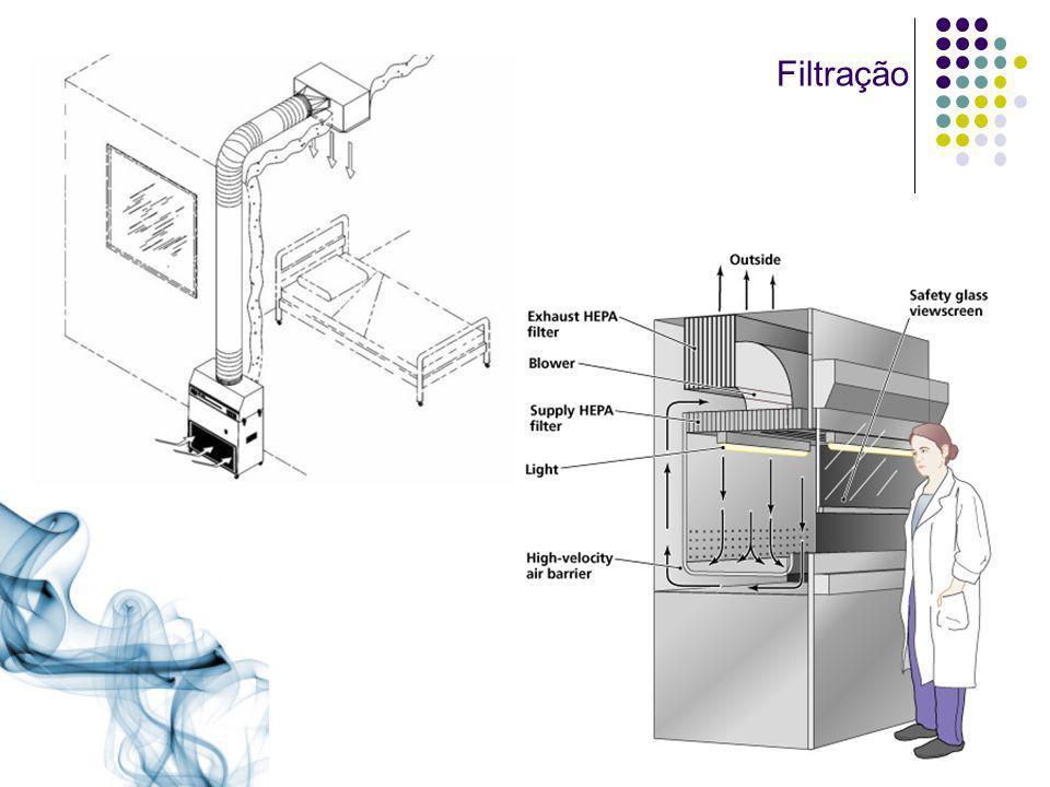 Filtração