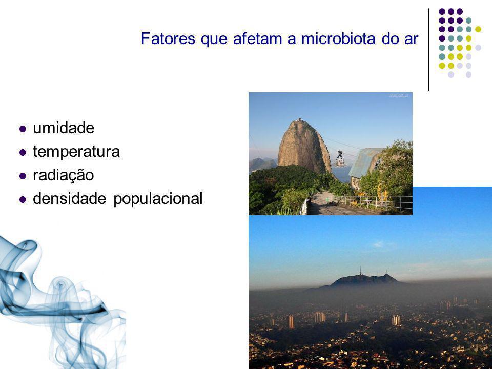 Fatores que afetam a microbiota do ar umidade temperatura radiação densidade populacional