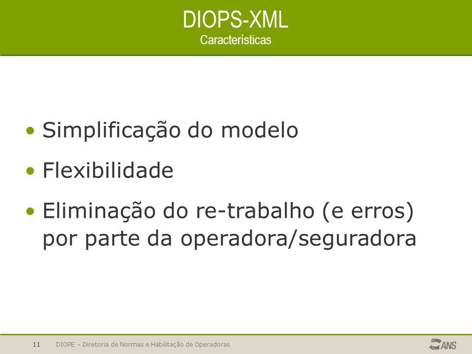 DIOPE – Diretoria de Normas e Habilitação de Operadoras11 DIOPS-XML Características Simplificação do modelo Flexibilidade Eliminação do re-trabalho (e
