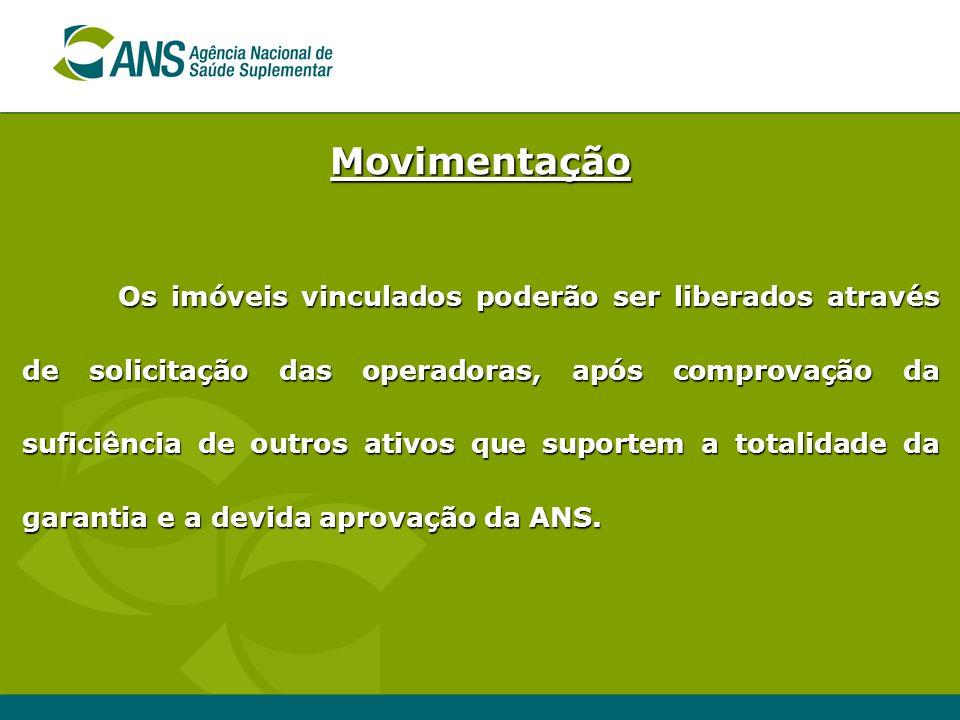 Movimentação Os imóveis vinculados poderão ser liberados através de solicitação das operadoras, após comprovação da suficiência de outros ativos que s