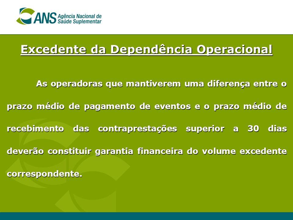 Excedente da Dependência Operacional As operadoras que mantiverem uma diferença entre o prazo médio de pagamento de eventos e o prazo médio de recebim