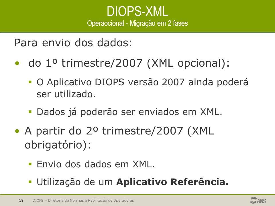 DIOPE – Diretoria de Normas e Habilitação de Operadoras18 DIOPS-XML Operaocional - Migração em 2 fases Para envio dos dados: do 1º trimestre/2007 (XML