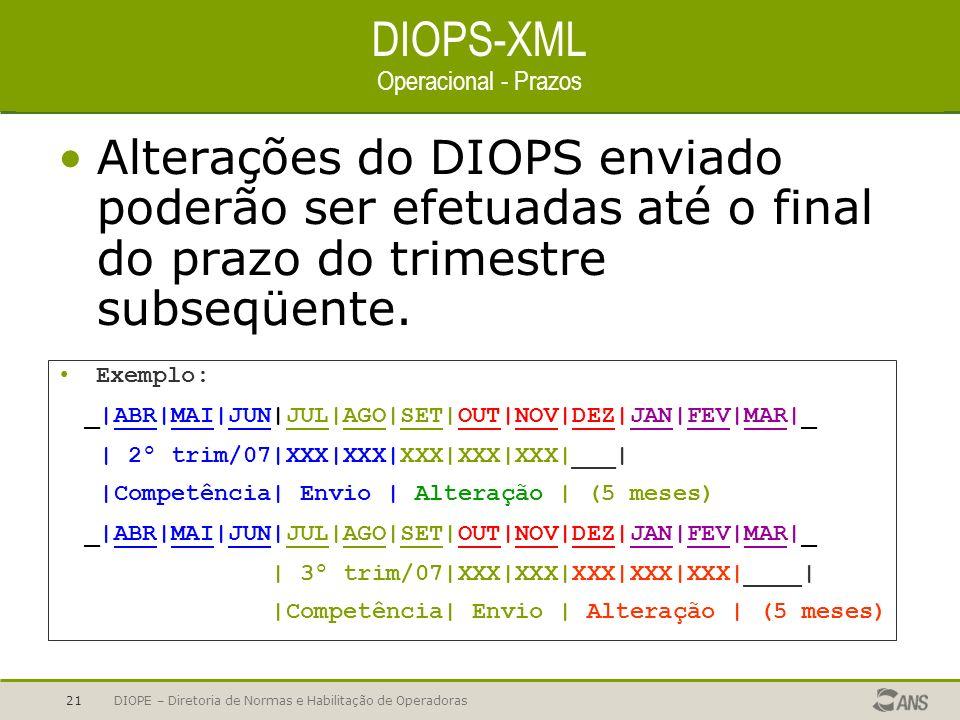 DIOPE – Diretoria de Normas e Habilitação de Operadoras21 DIOPS-XML Operacional - Prazos Alterações do DIOPS enviado poderão ser efetuadas até o final