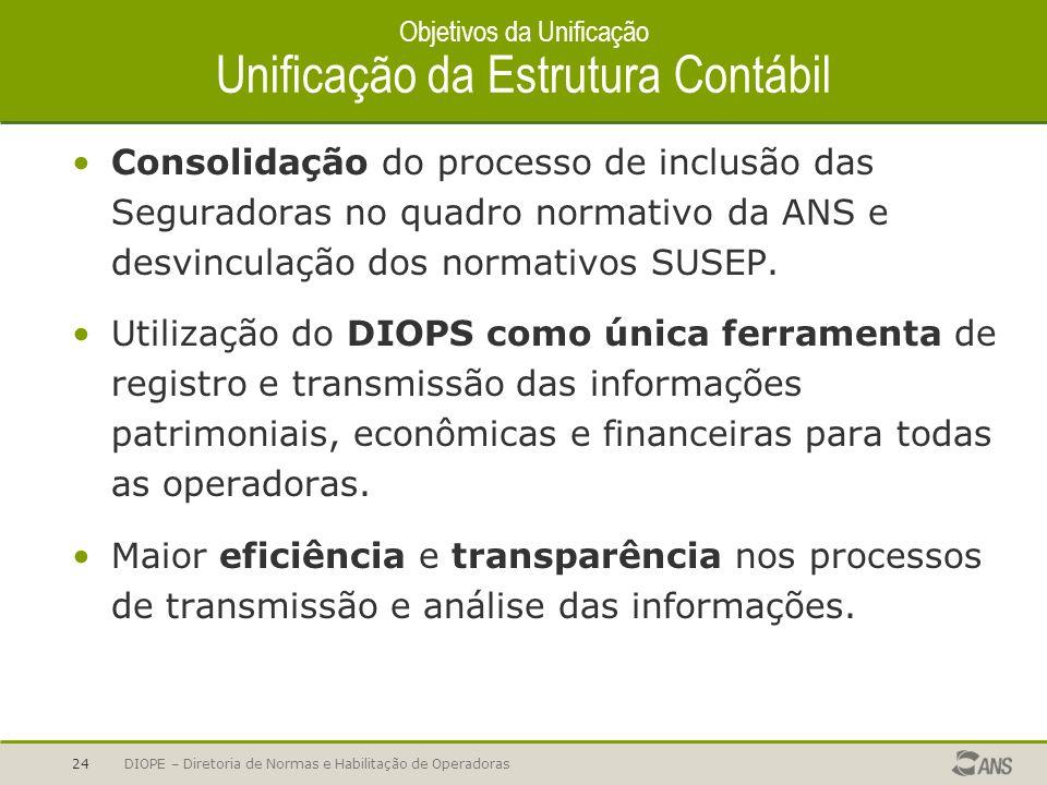 DIOPE – Diretoria de Normas e Habilitação de Operadoras24 Objetivos da Unificação Unificação da Estrutura Contábil Consolidação do processo de inclusã