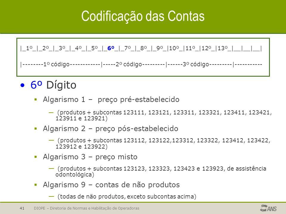 DIOPE – Diretoria de Normas e Habilitação de Operadoras41 Codificação das Contas 6º Dígito Algarismo 1 – preço pré-estabelecido (produtos + subcontas