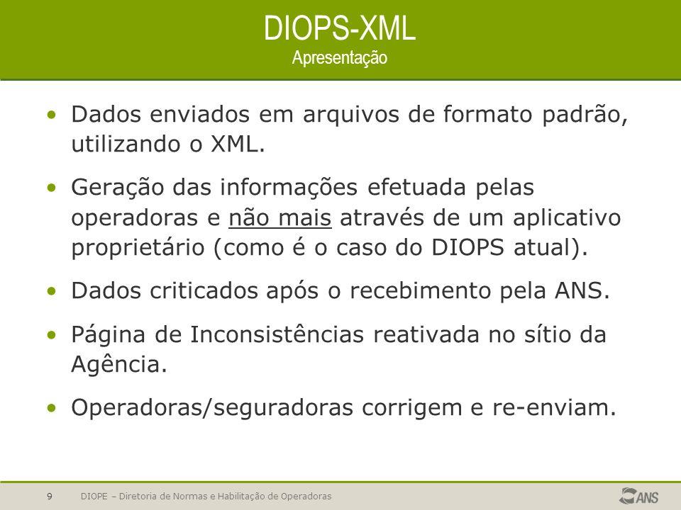 DIOPE – Diretoria de Normas e Habilitação de Operadoras9 DIOPS-XML Apresentação Dados enviados em arquivos de formato padrão, utilizando o XML. Geraçã