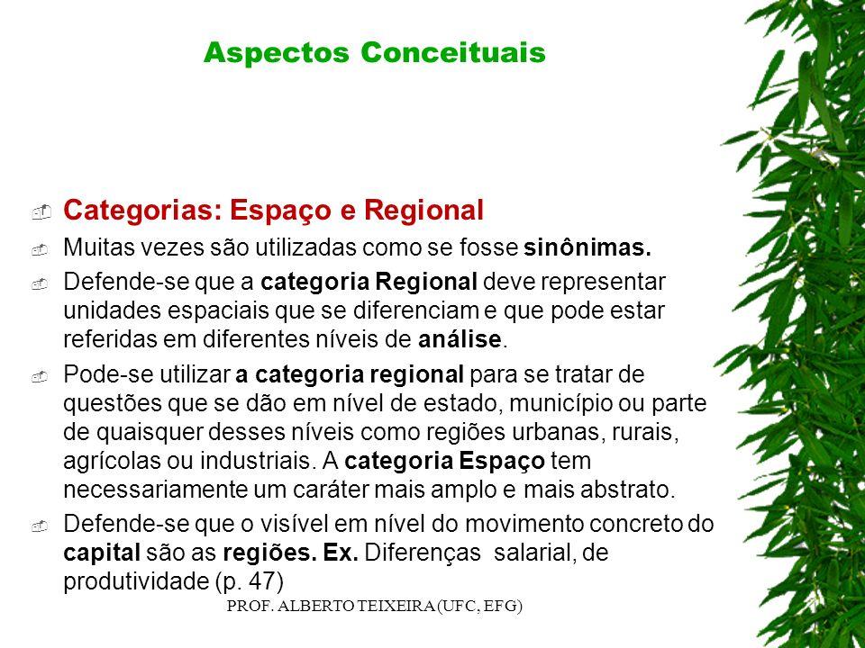 Aspectos Conceituais Categorias: Espaço e Regional Muitas vezes são utilizadas como se fosse sinônimas. Defende-se que a categoria Regional deve repre