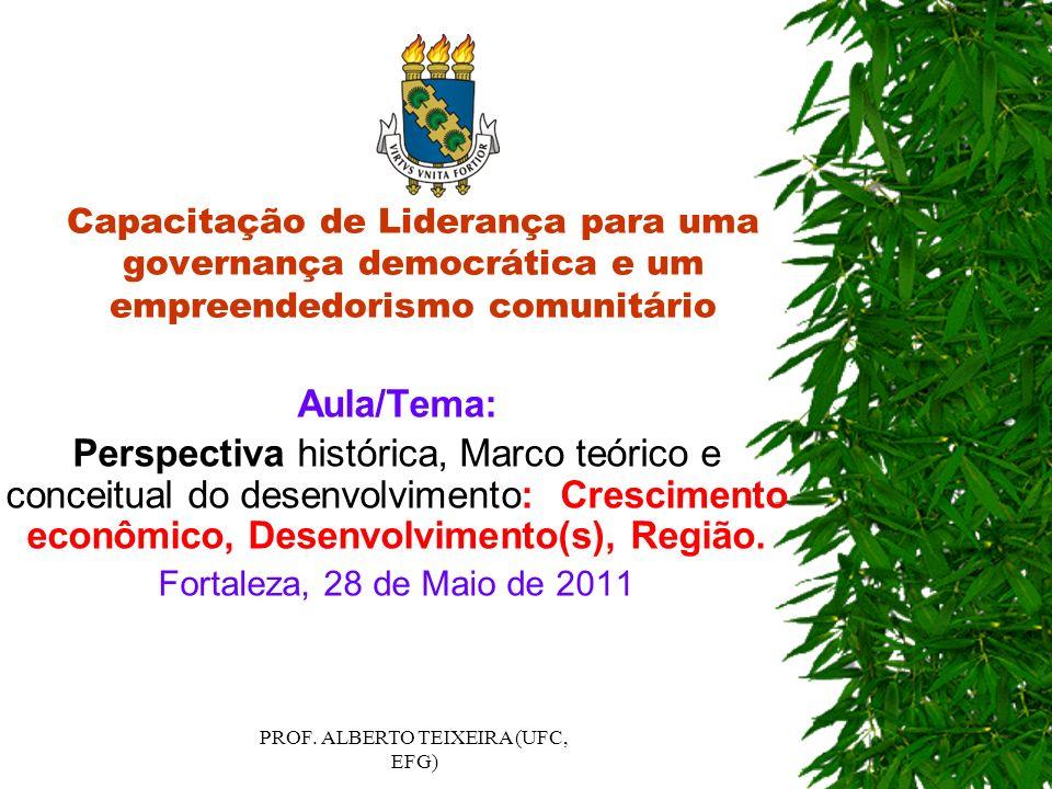 Capacitação de Liderança para uma governança democrática e um empreendedorismo comunitário Aula/Tema: Perspectiva histórica, Marco teórico e conceitua