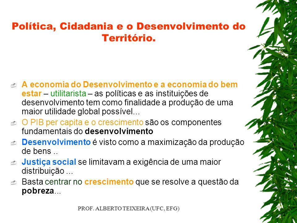 Política, Cidadania e o Desenvolvimento do Território. A economia do Desenvolvimento e a economia do bem estar – utilitarista – as políticas e as inst